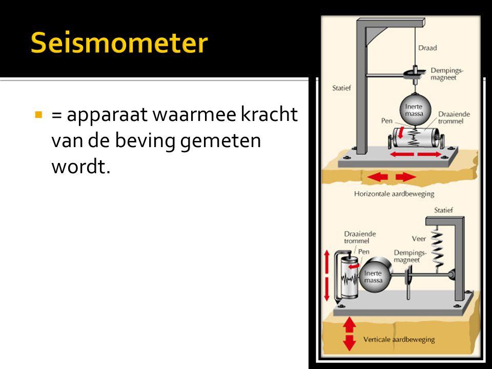  = apparaat waarmee kracht van de beving gemeten wordt.
