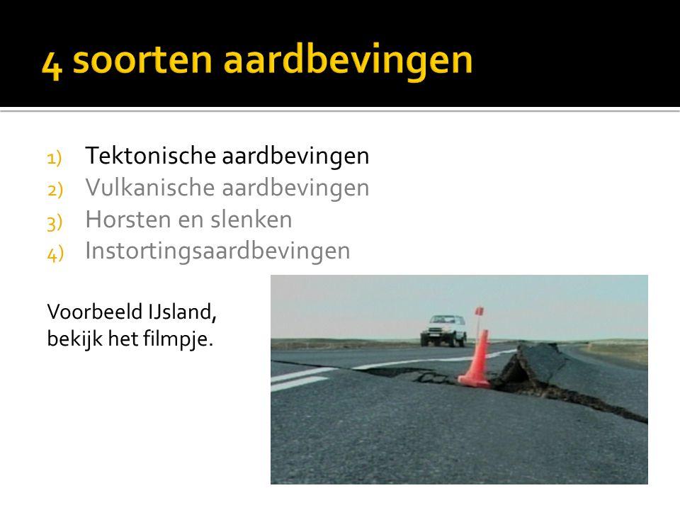 1) Tektonische aardbevingen 2) Vulkanische aardbevingen 3) Horsten en slenken 4) Instortingsaardbevingen Voorbeeld IJsland, bekijk het filmpje.