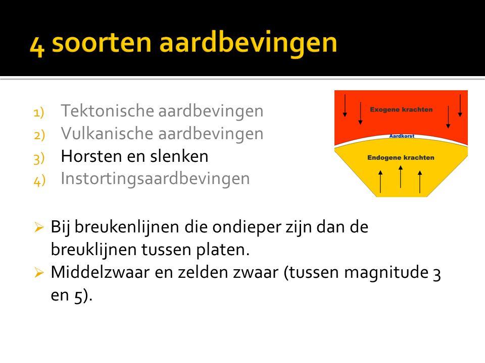 1) Tektonische aardbevingen 2) Vulkanische aardbevingen 3) Horsten en slenken 4) Instortingsaardbevingen  Bij breukenlijnen die ondieper zijn dan de