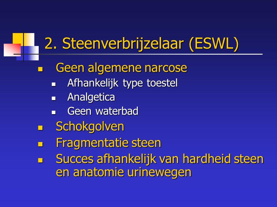 2. Steenverbrijzelaar (ESWL) Geen algemene narcose Geen algemene narcose Afhankelijk type toestel Afhankelijk type toestel Analgetica Analgetica Geen