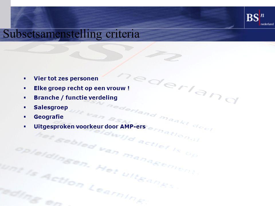 Subsetsamenstelling criteria  Vier tot zes personen  Elke groep recht op een vrouw !  Branche / functie verdeling  Salesgroep  Geografie  Uitges