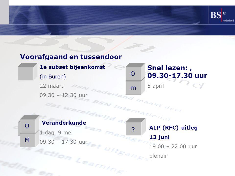 Voorafgaand en tussendoor m Snel lezen:, 09.30-17.30 uur 5 april Veranderkunde 1 dag 9 mei 09.30 – 17.30 uur 1e subset bijeenkomst (in Buren) 22 maart