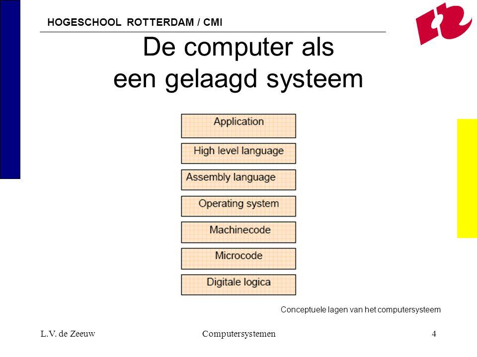 HOGESCHOOL ROTTERDAM / CMI L.V. de ZeeuwComputersystemen4 De computer als een gelaagd systeem Conceptuele lagen van het computersysteem