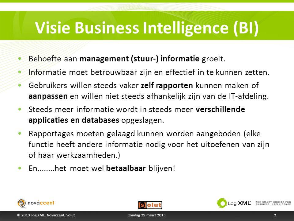 Visie Business Intelligence (BI) Behoefte aan management (stuur-) informatie groeit.