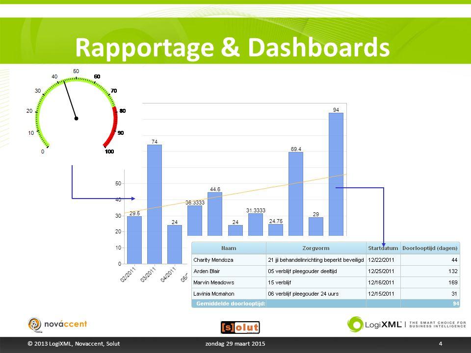 Rapportage & Dashboards zondag 29 maart 20154 © 2013 LogiXML, Novaccent, Solut