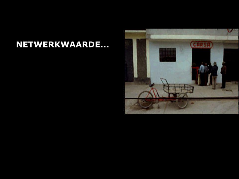 NETWERKWAARDE...