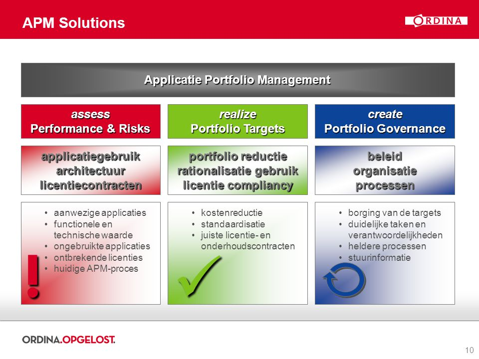 10 APM Solutions Applicatie Portfolio Management assess Performance & Risks realize Portfolio Targets create Portfolio Governance applicatiegebruikarc