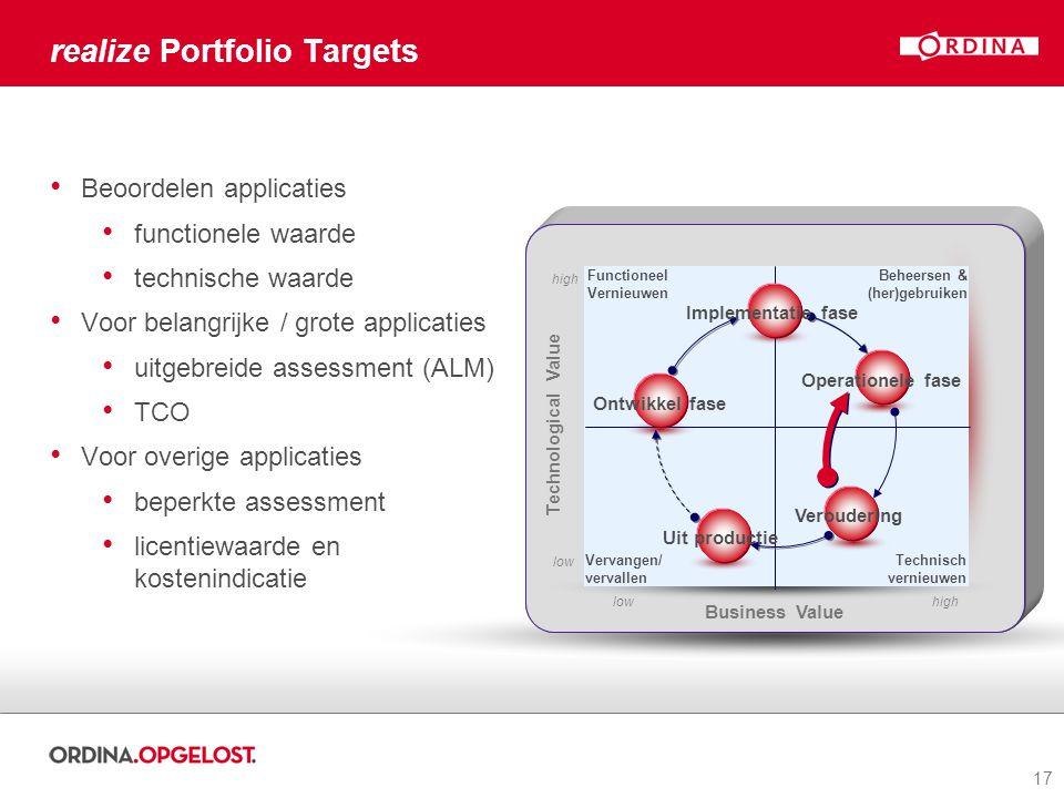 17 realize Portfolio Targets Beoordelen applicaties functionele waarde technische waarde Voor belangrijke / grote applicaties uitgebreide assessment (
