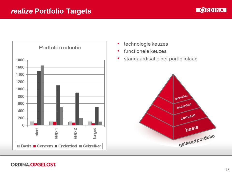 18 realize Portfolio Targets gelaagd portfolio gebruiker onderdeel concern basis technologie keuzes functionele keuzes standaardisatie per portfoliola