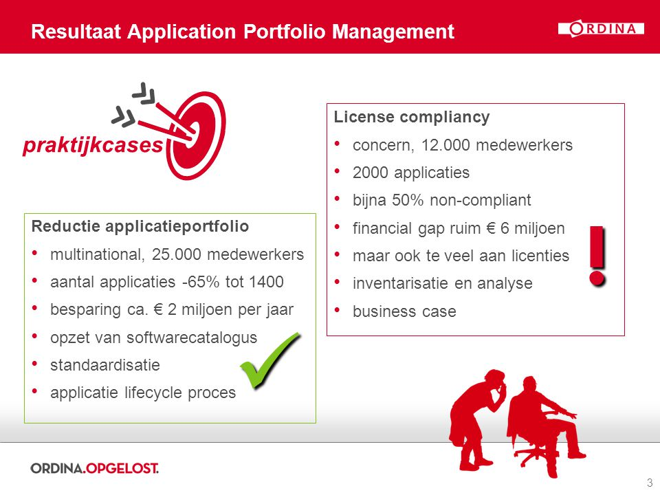 4 Introductie IT Governance Application Portfolio Management
