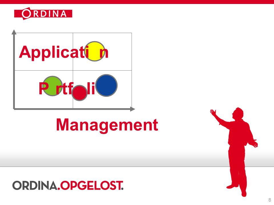 8 Applicati n Prtfli Management