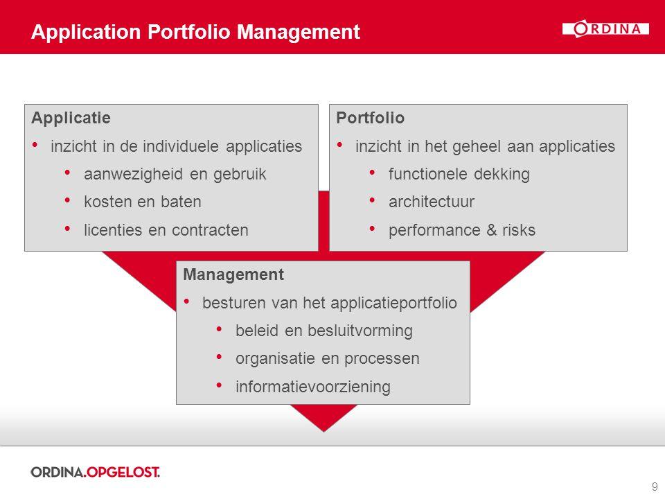 9 Application Portfolio Management Applicatie inzicht in de individuele applicaties aanwezigheid en gebruik kosten en baten licenties en contracten Po