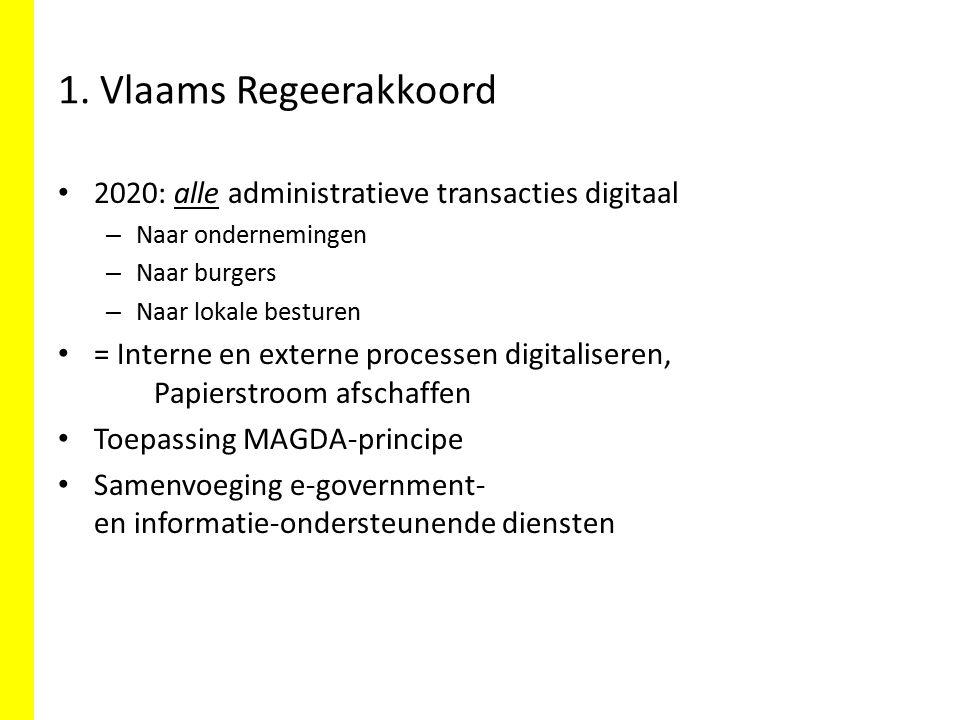 1. Vlaams Regeerakkoord 2020: alle administratieve transacties digitaal – Naar ondernemingen – Naar burgers – Naar lokale besturen = Interne en extern