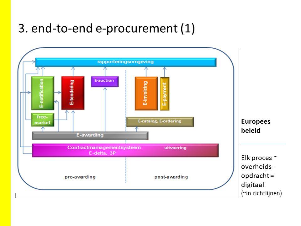 3. end-to-end e-procurement (1) Europees beleid Elk proces ~ overheids- opdracht = digitaal (~in richtlijnen)