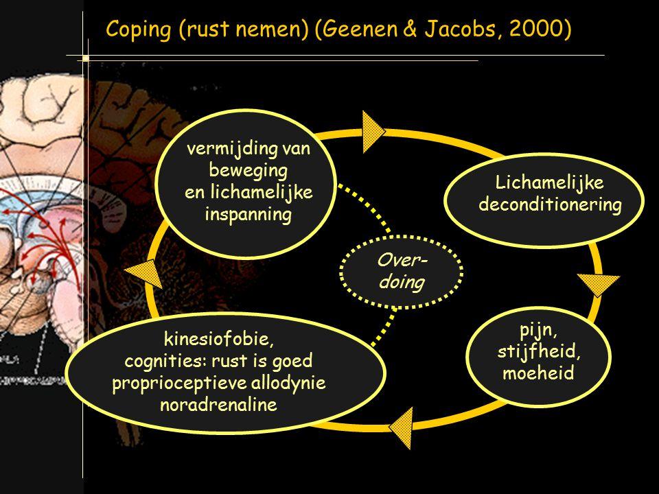 nociceptie Dimensies van pijn (pijn=psychisch) onzichtbaar zichtbaar gewaarwording nociceptie gewaarwording nociceptie beleving gewaarwording nocicept