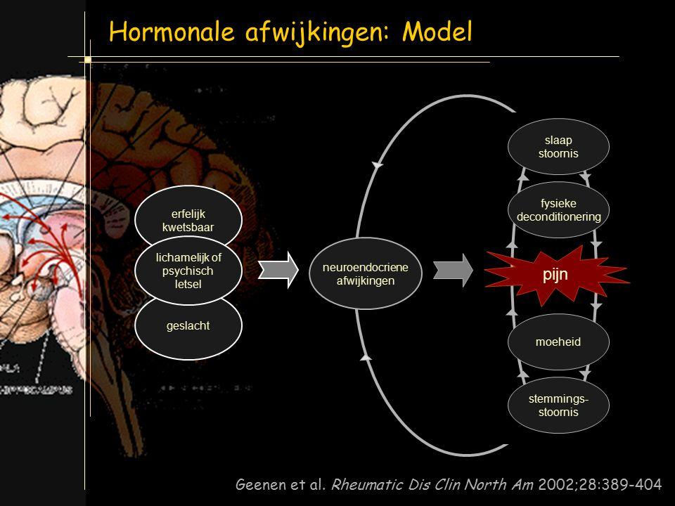 De ervaring van pijn gewogen pijnremmend serotonine  -endorfines (pro)enkephalines 1992 substantie P glutamaat prostaglandines 1999 pijnversterkend