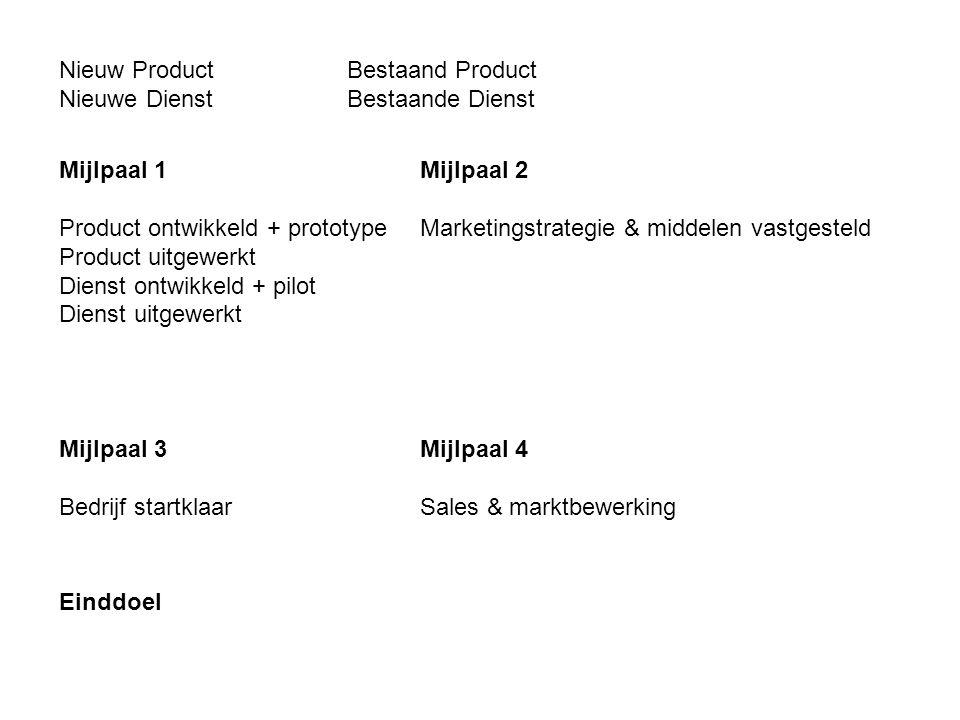 Nieuw Product Bestaand Product Nieuwe DienstBestaande Dienst Mijlpaal 1 Product ontwikkeld + prototype Product uitgewerkt Dienst ontwikkeld + pilot Di