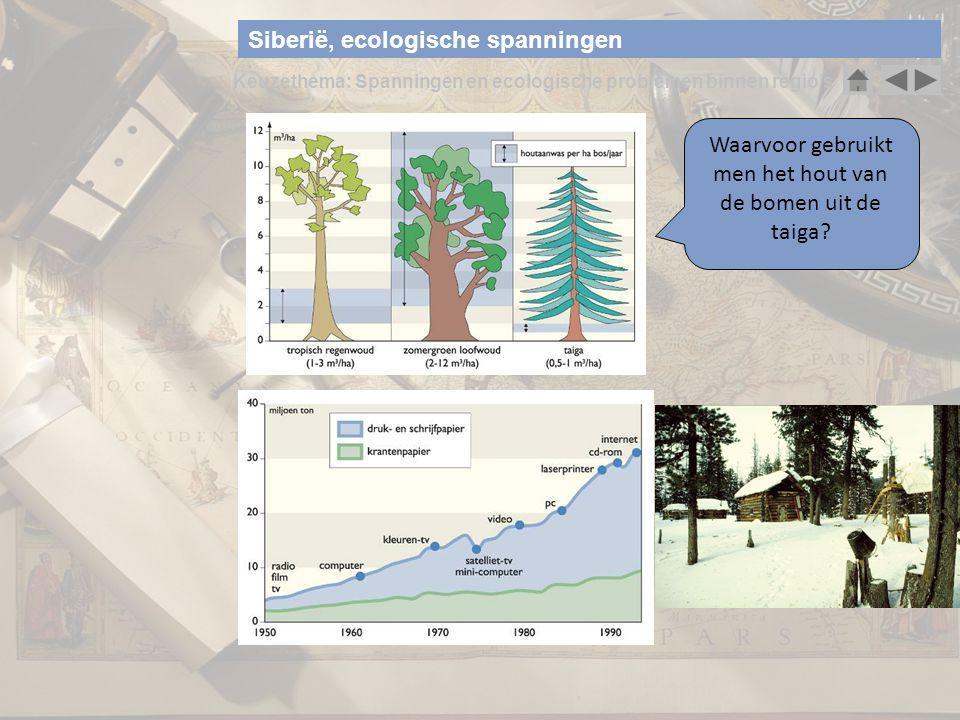 Siberië, ecologische spanningen Keuzethema: Spanningen en ecologische problemen binnen regio's Waarvoor gebruikt men het hout van de bomen uit de taig