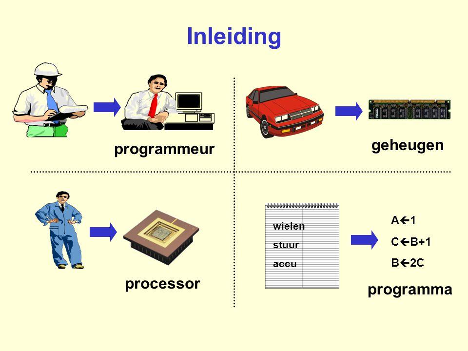 Inleiding wielen stuur accu processor geheugen programmeur A  1 C  B+1 B  2C programma
