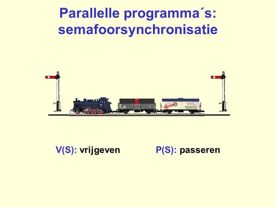 Parallelle programma´s: semafoorsynchronisatie V(S): vrijgeven P(S): passeren