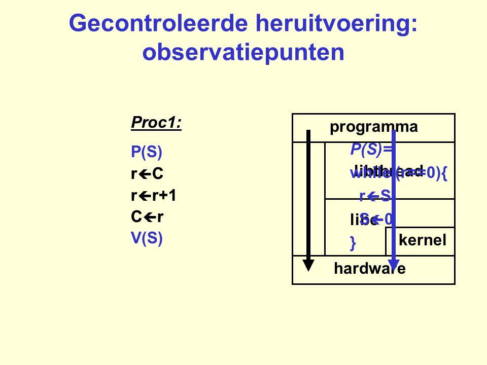 Proc1: P(S) r  C r  r+1 C  r V(S) Gecontroleerde heruitvoering: observatiepunten programma hardware kernel libc libthread Proc1: P(S) r  C r  r+1 C  r V(S) P(S)= while (r==0){ r  S S  0 }