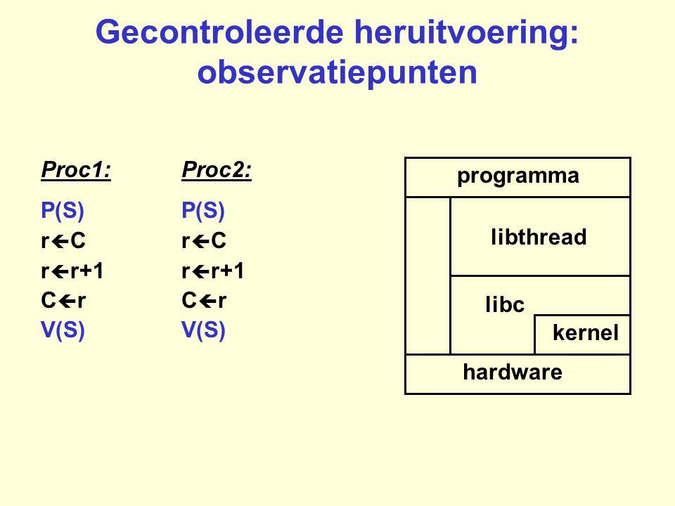 Gecontroleerde heruitvoering: observatiepunten programma hardware kernel libc libthread Proc1: P(S) r  C r  r+1 C  r V(S)Proc2: P(S) r  C r  r+1 C  r V(S)