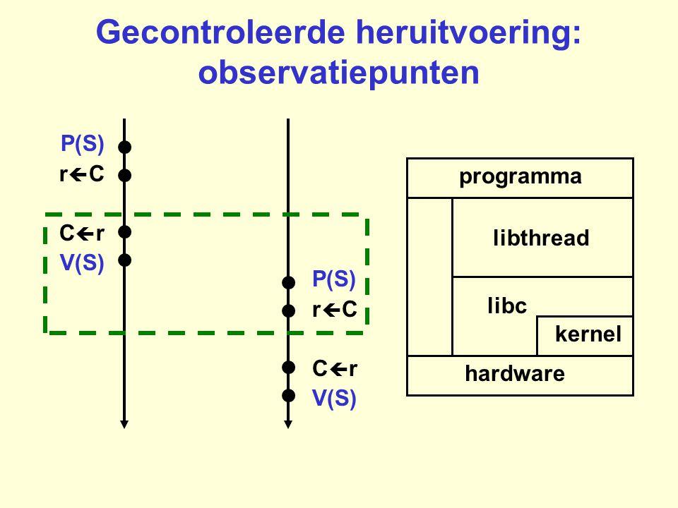 Gecontroleerde heruitvoering: observatiepunten programma hardware kernel libc libthread P(S) r  C r  r+1 C  r V(S) P(S) r  C r  r+1 C  r V(S)