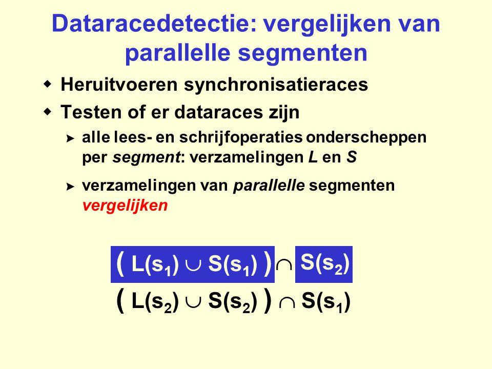 Dataracedetectie: vergelijken van parallelle segmenten  Heruitvoeren synchronisatieraces  Testen of er dataraces zijn >alle lees- en schrijfoperaties onderscheppen per segment: verzamelingen L en S >verzamelingen van parallelle segmenten vergelijken S(s 2 ) ( L(s 2 )  S(s 2 ) )  S(s 1 ) ( L(s 1 )  S(s 1 ) )  S(s 2 )