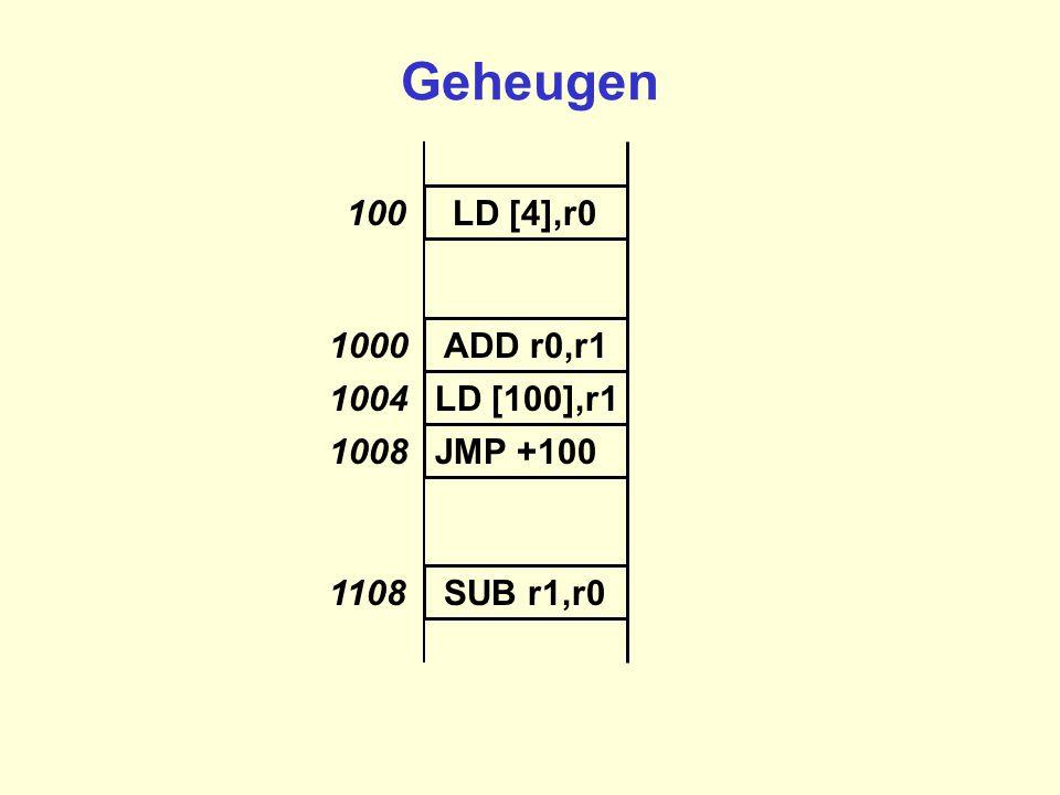 LD [100],r1 JMP +100 100 1108 1008 1004 1000 LD [4],r0 ADD r0,r1 SUB r1,r0 Geheugen