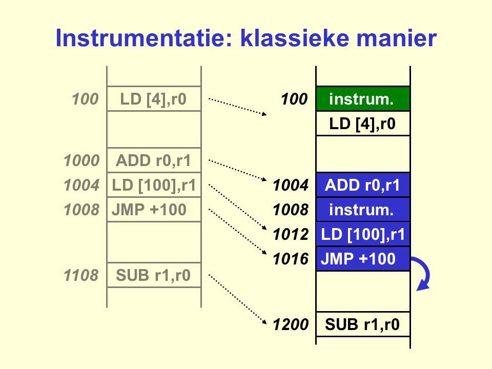 LD [100],r1 JMP +100 100 1108 1008 1004 1000 LD [4],r0 ADD r0,r1 SUB r1,r0 JMP +100 100 1200 1008 1004ADD r0,r1 SUB r1,r0 1012 1016 instrum. LD [4],r0