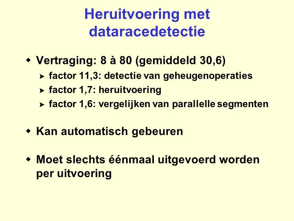 Heruitvoering met dataracedetectie  Vertraging: 8 à 80 (gemiddeld 30,6) >factor 11,3: detectie van geheugenoperaties >factor 1,7: heruitvoering >factor 1,6: vergelijken van parallelle segmenten  Kan automatisch gebeuren  Moet slechts éénmaal uitgevoerd worden per uitvoering