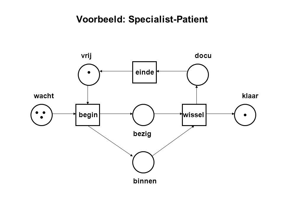 Voorbeeld: Specialist-Patient binnen klaar docuvrij wacht bezig einde beginwissel