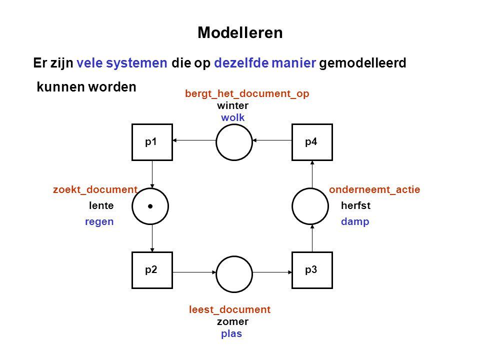 Modelleren Er zijn vele systemen die op dezelfde manier gemodelleerd kunnen worden winter zomer herfstlente p1 p2p3 p4 regendamp plas wolk bergt_het_d