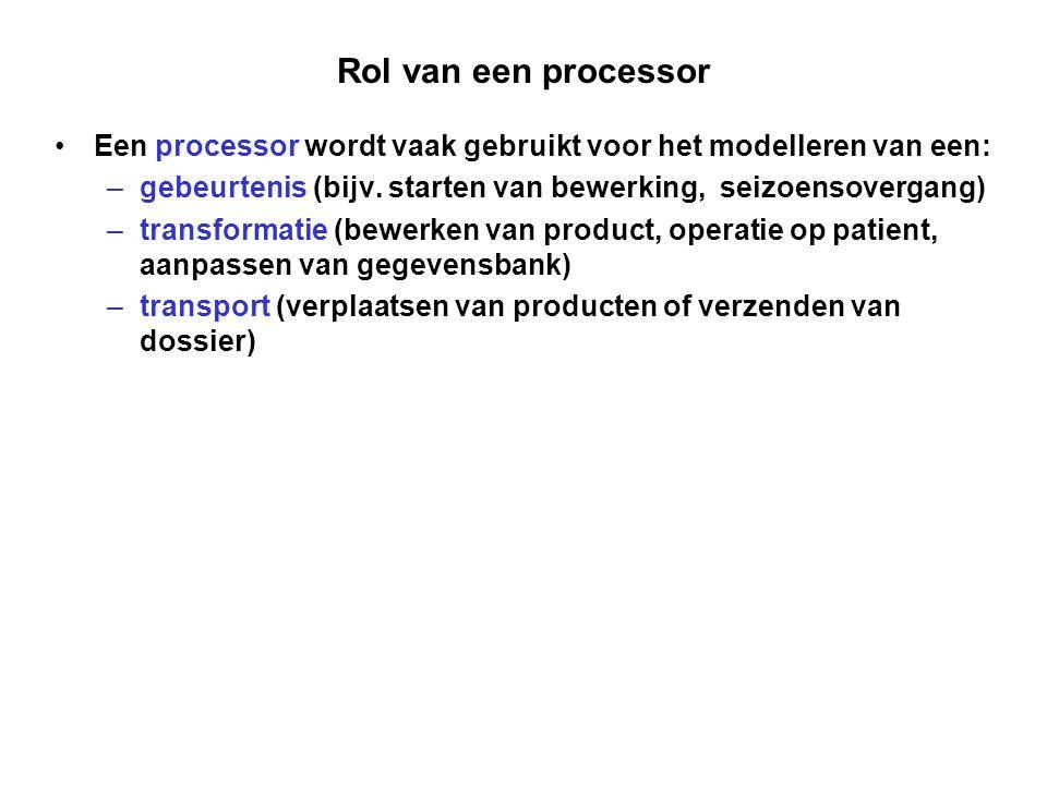 Rol van een processor Een processor wordt vaak gebruikt voor het modelleren van een: –gebeurtenis (bijv. starten van bewerking, seizoensovergang) –tra