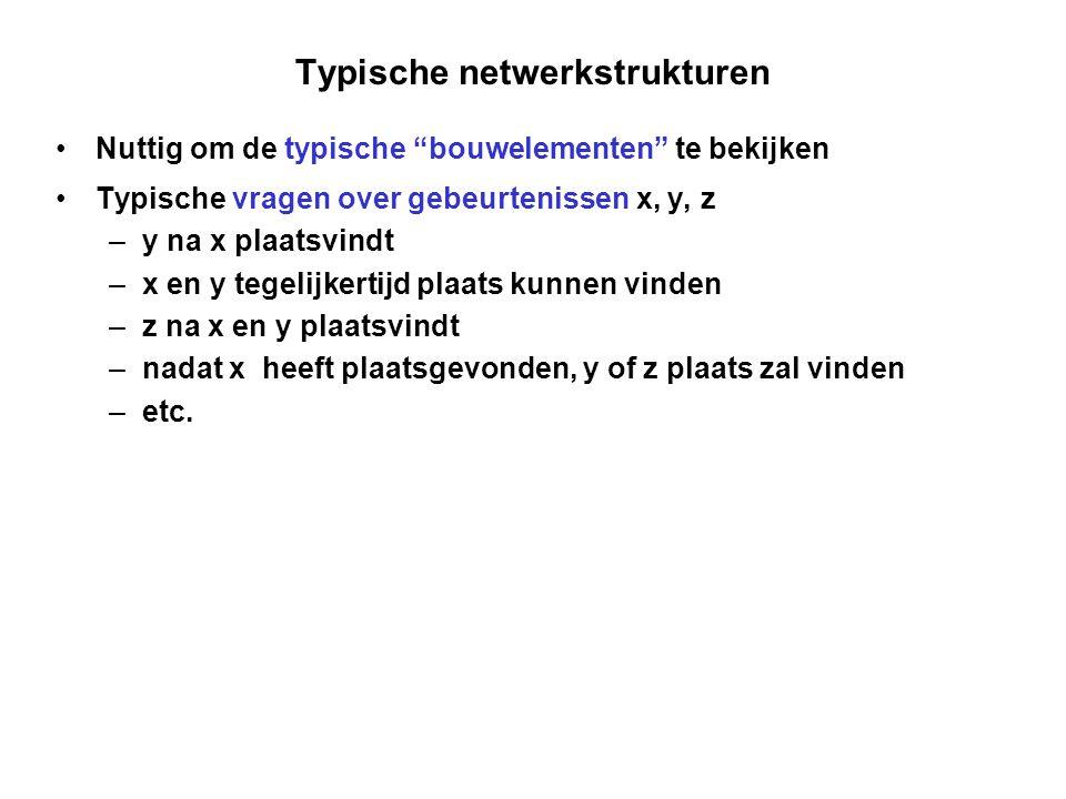 """Typische netwerkstrukturen Nuttig om de typische """"bouwelementen"""" te bekijken Typische vragen over gebeurtenissen x, y, z –y na x plaatsvindt –x en y t"""