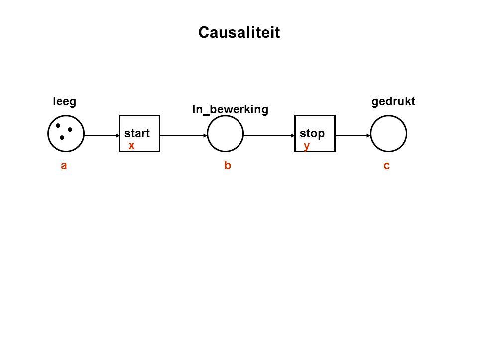 Causaliteit leeggedrukt In_bewerking startstop a x b y c