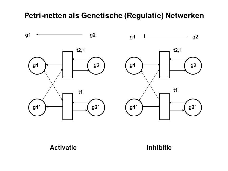 Petri-netten als Genetische (Regulatie) Netwerken g1g2 Inhibitie g1 g1' g2 g2' Activatie g1 g1' g2 g2' g1g2 t2,1 t1 t2,1 t1