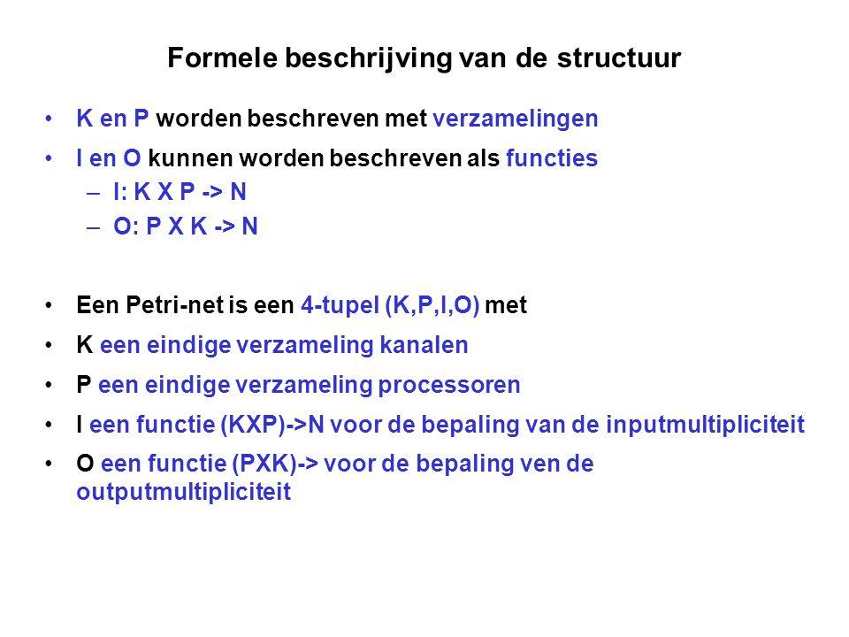 Formele beschrijving van de structuur K en P worden beschreven met verzamelingen I en O kunnen worden beschreven als functies –I: K X P -> N –O: P X K