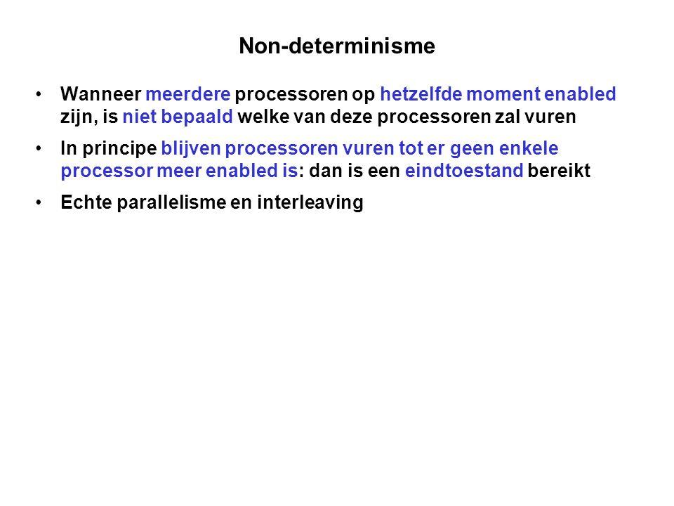 Rol van een processor Een processor wordt vaak gebruikt voor het modelleren van een: –gebeurtenis (bijv.