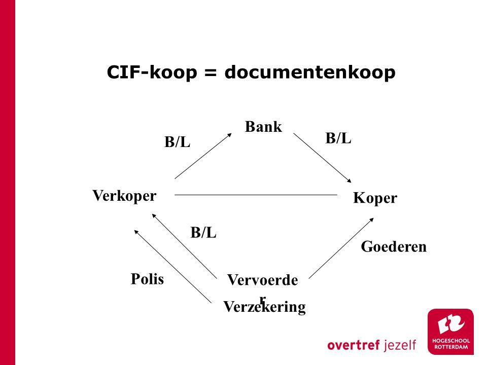 CIF-koop = documentenkoop Verkoper Koper Goederen B/L Polis Vervoerde r Verzekering Bank B/L