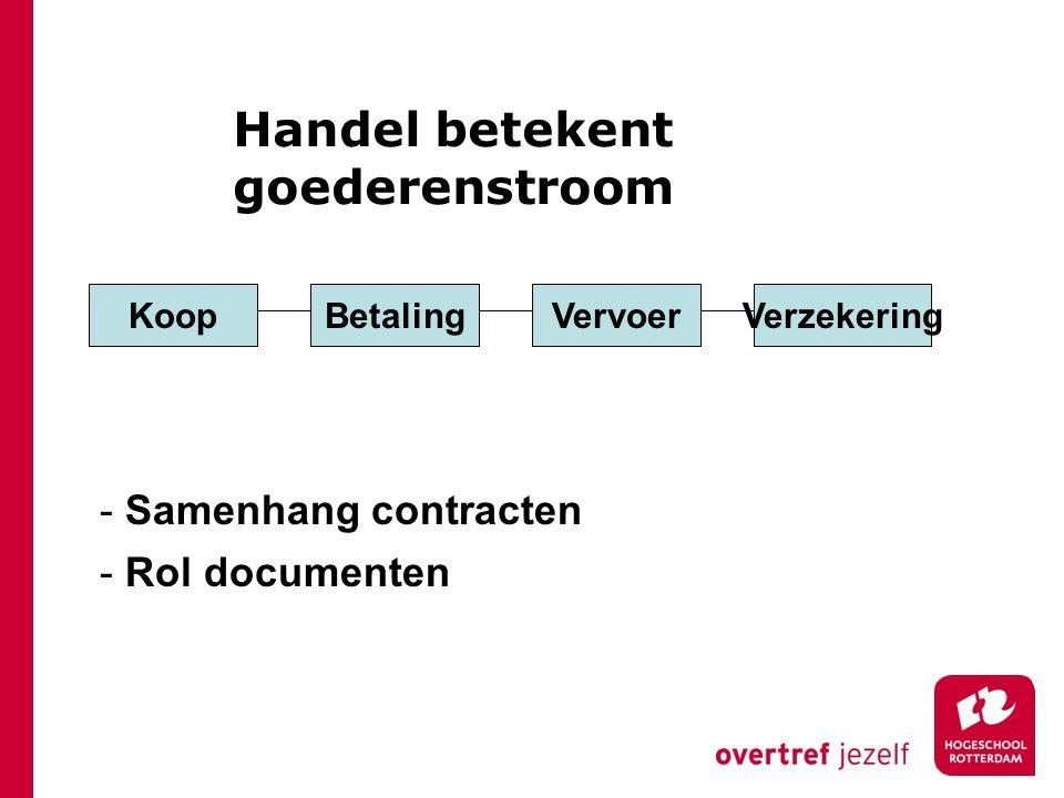 Handel betekent goederenstroom KoopBetalingVervoerVerzekering - Samenhang contracten - Rol documenten