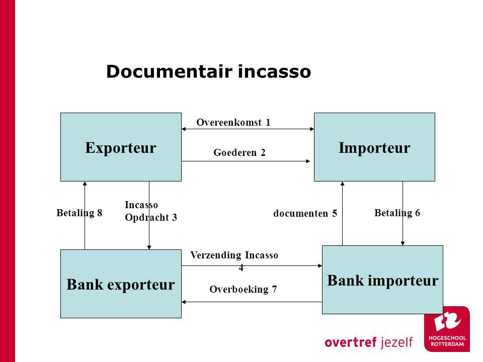 Documentair incasso Exporteur Bank importeur Bank exporteur Importeur Overeenkomst 1 Goederen 2 Incasso Opdracht 3 Betaling 8 Verzending Incasso 4 Ove