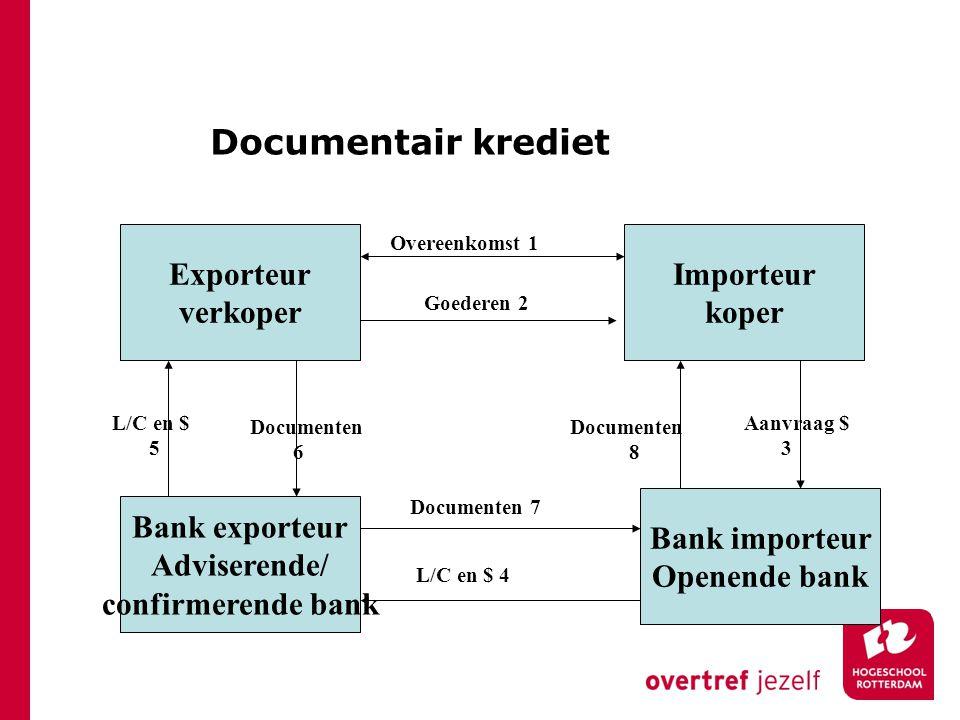 Documentair krediet Exporteur verkoper Bank importeur Openende bank Bank exporteur Adviserende/ confirmerende bank Importeur koper Overeenkomst 1 Goed
