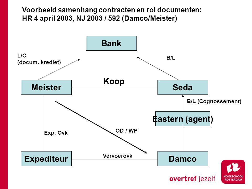 MeisterSeda Koop ExpediteurDamco Exp. Ovk Vervoerovk Bank L/C (docum. krediet) B/L Voorbeeld samenhang contracten en rol documenten: HR 4 april 2003,