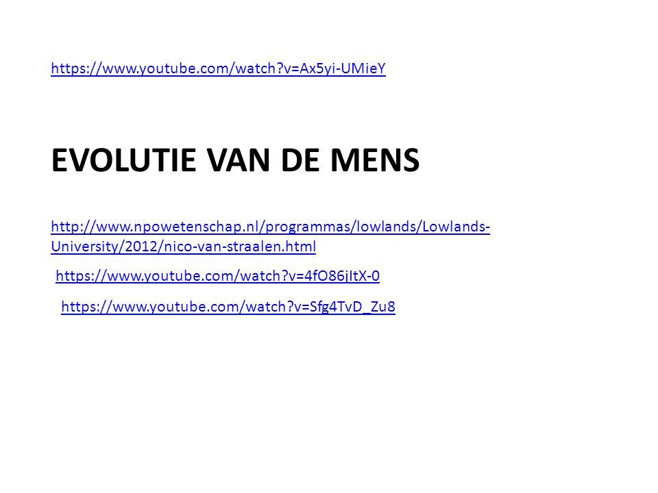 https://www.youtube.com/watch?v=Ax5yi-UMieY EVOLUTIE VAN DE MENS http://www.npowetenschap.nl/programmas/lowlands/Lowlands- University/2012/nico-van-straalen.html https://www.youtube.com/watch?v=4fO86jItX-0 https://www.youtube.com/watch?v=Sfg4TvD_Zu8
