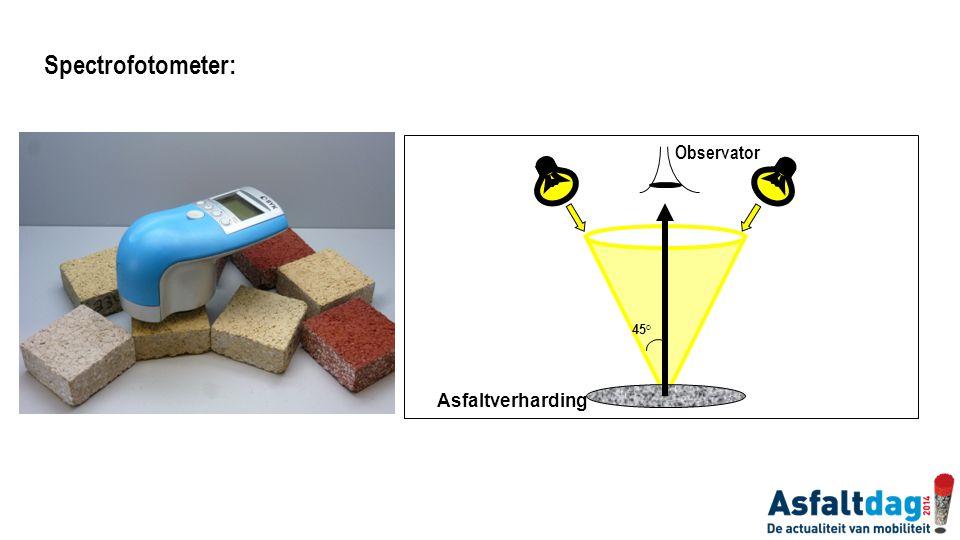 Spectrofotometer: Asfaltverharding Observator 45°