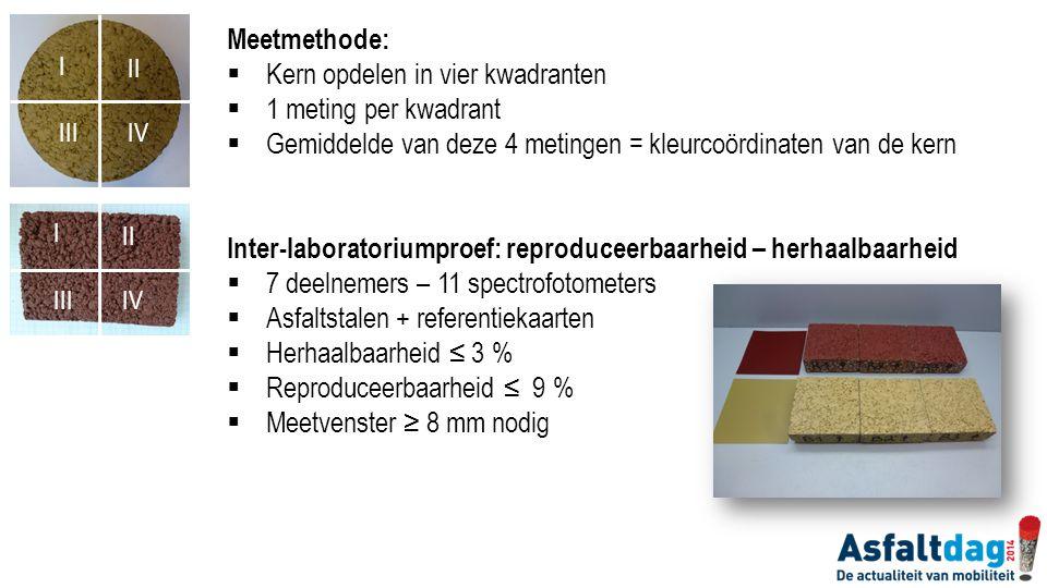 Meetmethode:  Kern opdelen in vier kwadranten  1 meting per kwadrant  Gemiddelde van deze 4 metingen = kleurcoördinaten van de kern Inter-laborator