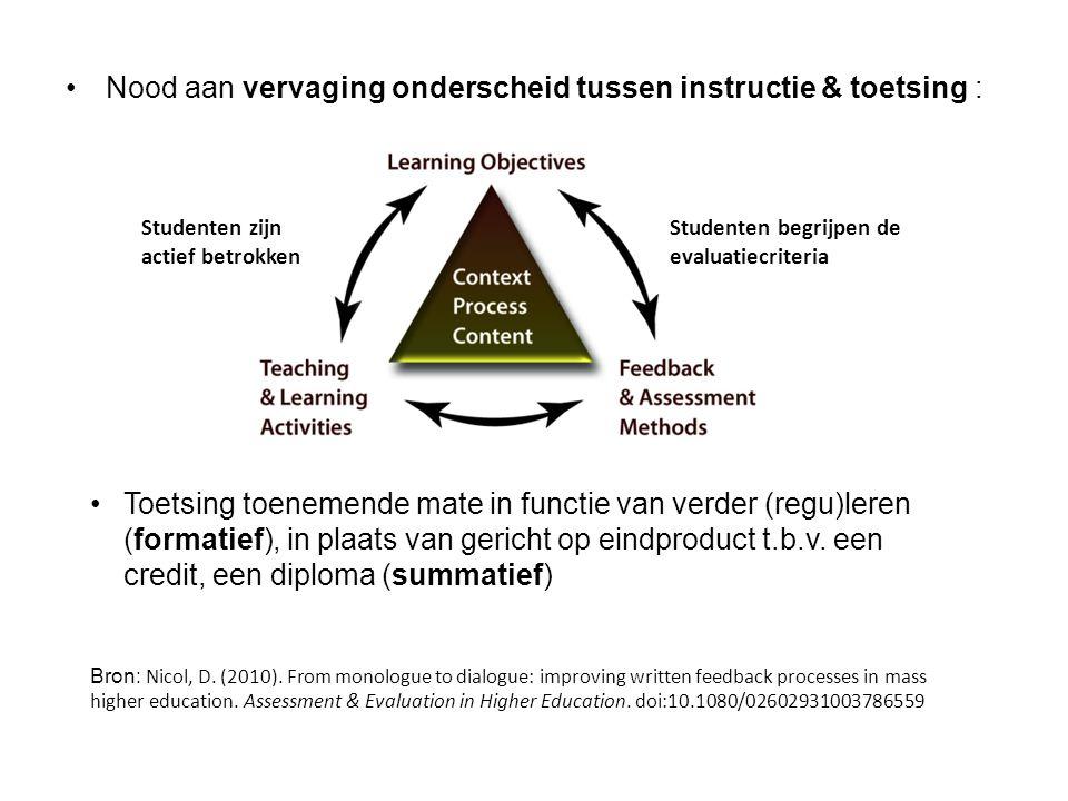 Nood aan vervaging onderscheid tussen instructie & toetsing : Toetsing toenemende mate in functie van verder (regu)leren (formatief), in plaats van gericht op eindproduct t.b.v.