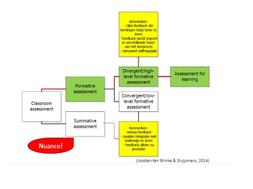 1.Zorgen ervoor dat dat wat dient bereikt te worden helder geformuleerd is : Duidelijke doelen & criteria Reflectie en discussie over de criteria bewerkstelligen 2.Bieden hoogwaardige info aan studenten over hun leren 3.Bieden mogelijkheden om de kloof tussen huidig en toekomstig presteren te dichten: Activeren nadenken over toekomstig gebruik van de feedback (Nicole & Macfarlane-Dick,2006) Kwaliteitsvolle formatieve praktijken: https://www.youtube.com/watch?v=cvXS2x3UhQU