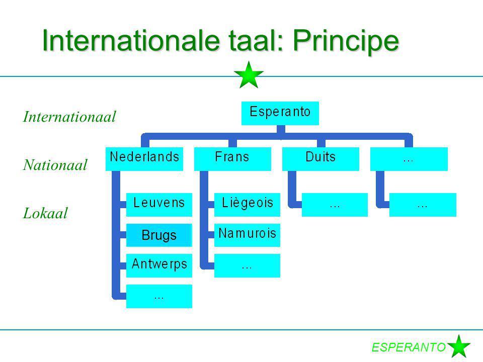 Esperanto 3000 vzw Leuven......bood je deze mini-spoedcursus aan esperanto3000@esperanto.be secret.: R.